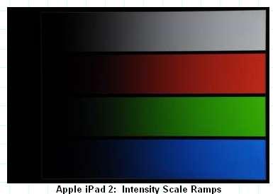 ecran-ipad-2-test-1.jpg
