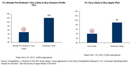 rbc-kindle-fire-table.png